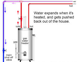 hot water in cold line